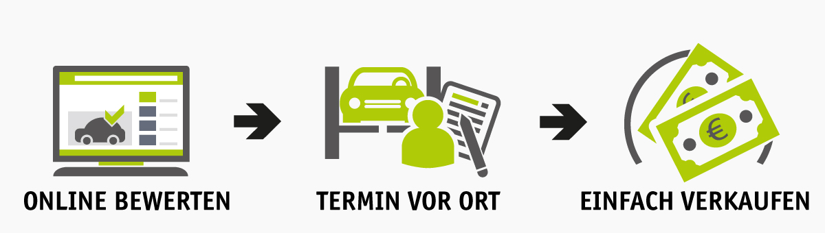 Kostenlose Online Fahrzeugbewertung Autohaus Seitz